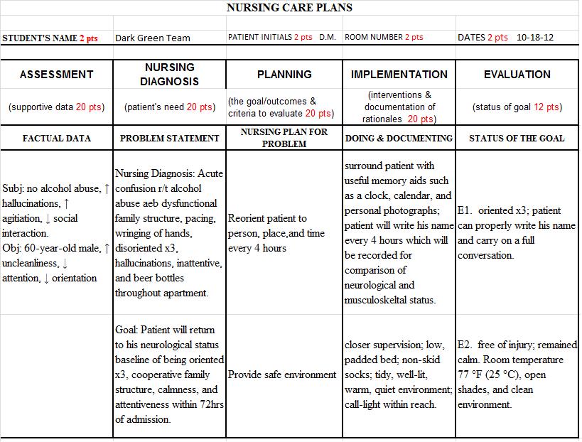 nursing-care-plan.png.0992a3cb8b054a192ec15d355fa798d0.png
