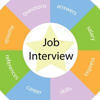 Interview Preparation for Qualified Nurses