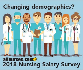 2018 Nursing Salary Survey Results Part 1-Demographics
