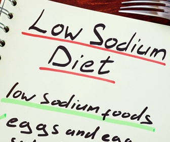 Teaching Your Patient How to Reduce Their Sodium Intake